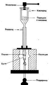 установка Вернейля