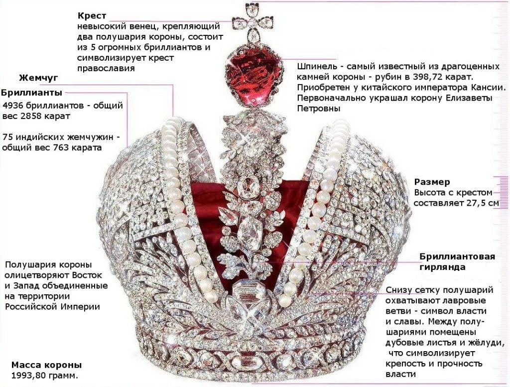 корона Екатерины 2 с лал шпинелью