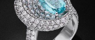кольцо с параиба